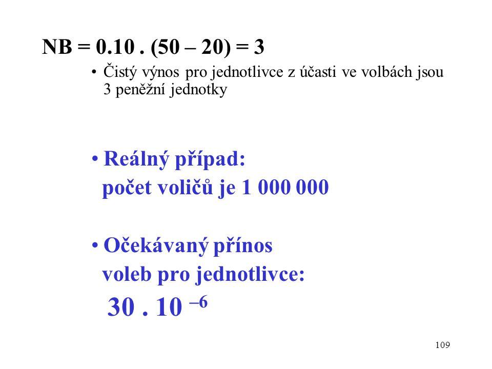voleb pro jednotlivce: 30 . 10 –6