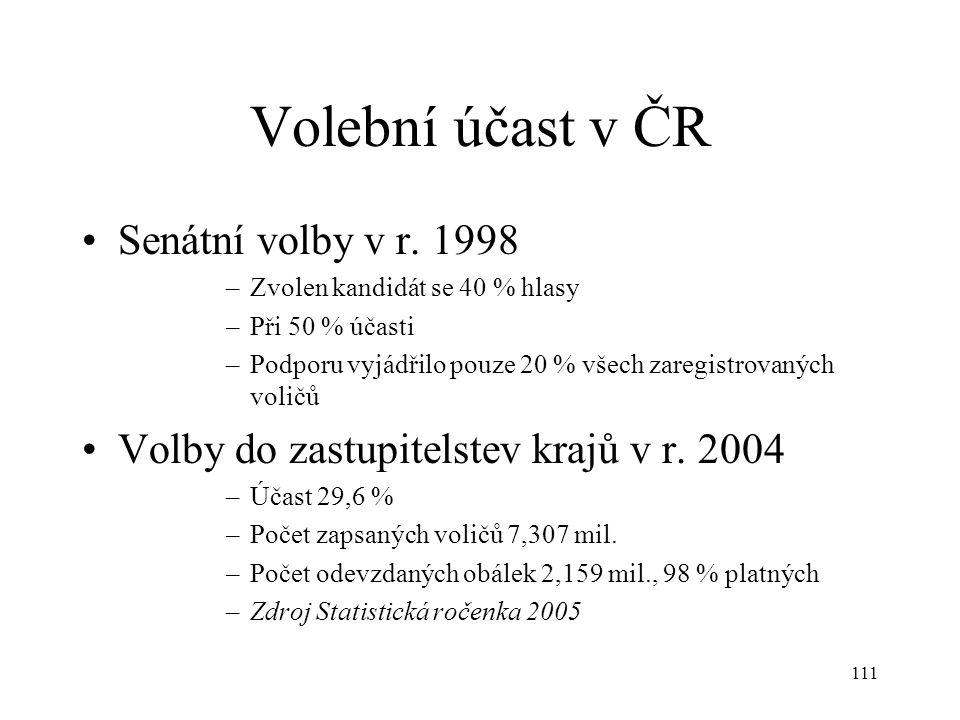 Volební účast v ČR Senátní volby v r. 1998