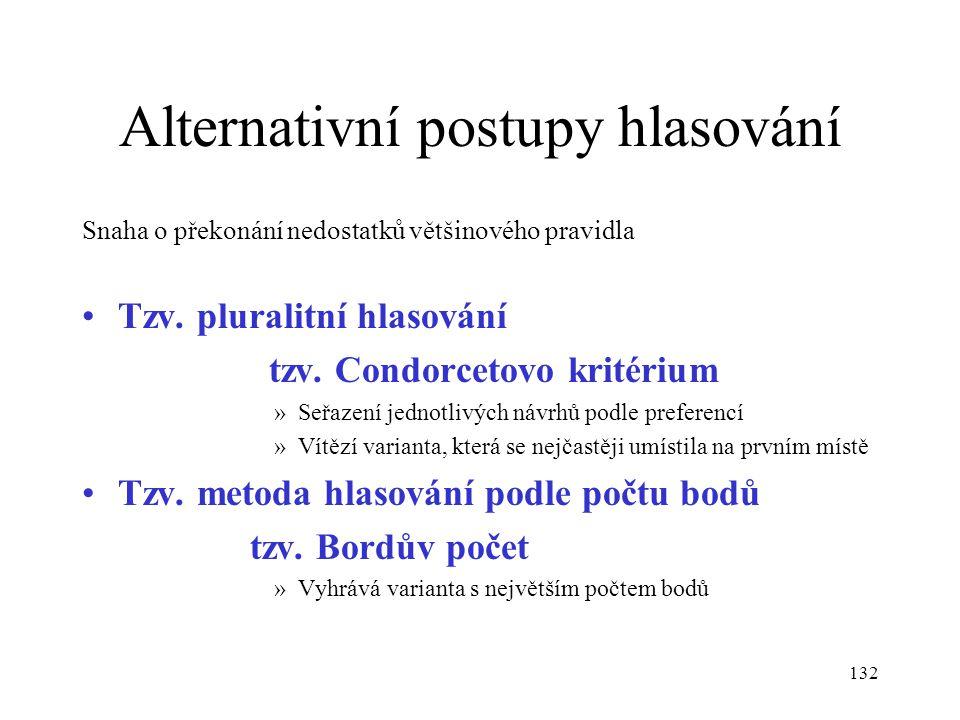 Alternativní postupy hlasování