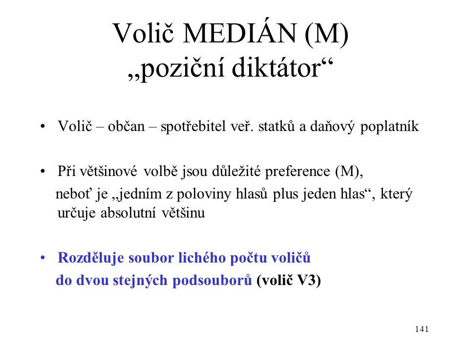 """Volič MEDIÁN (M) """"poziční diktátor"""