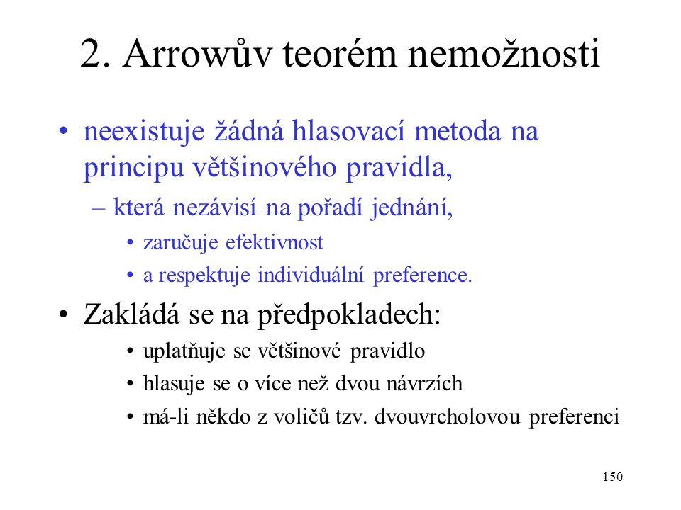 2. Arrowův teorém nemožnosti