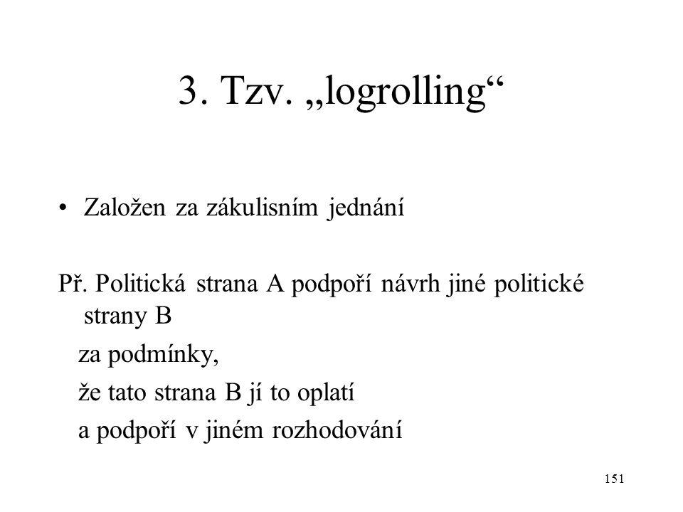 """3. Tzv. """"logrolling Založen za zákulisním jednání"""