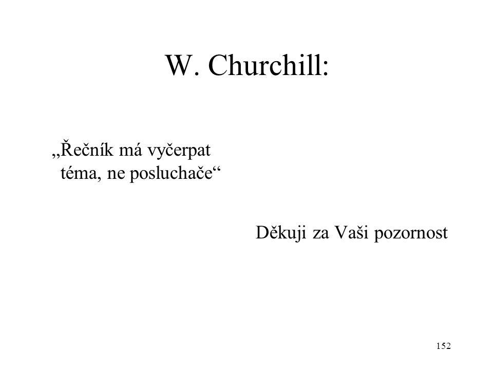 """W. Churchill: """"Řečník má vyčerpat téma, ne posluchače"""