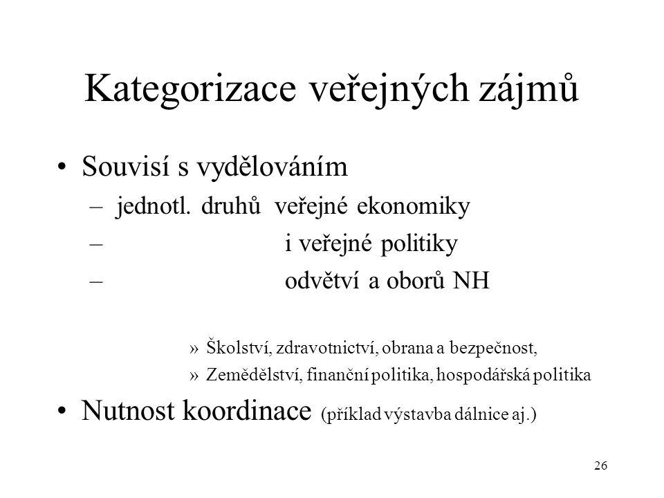 Kategorizace veřejných zájmů