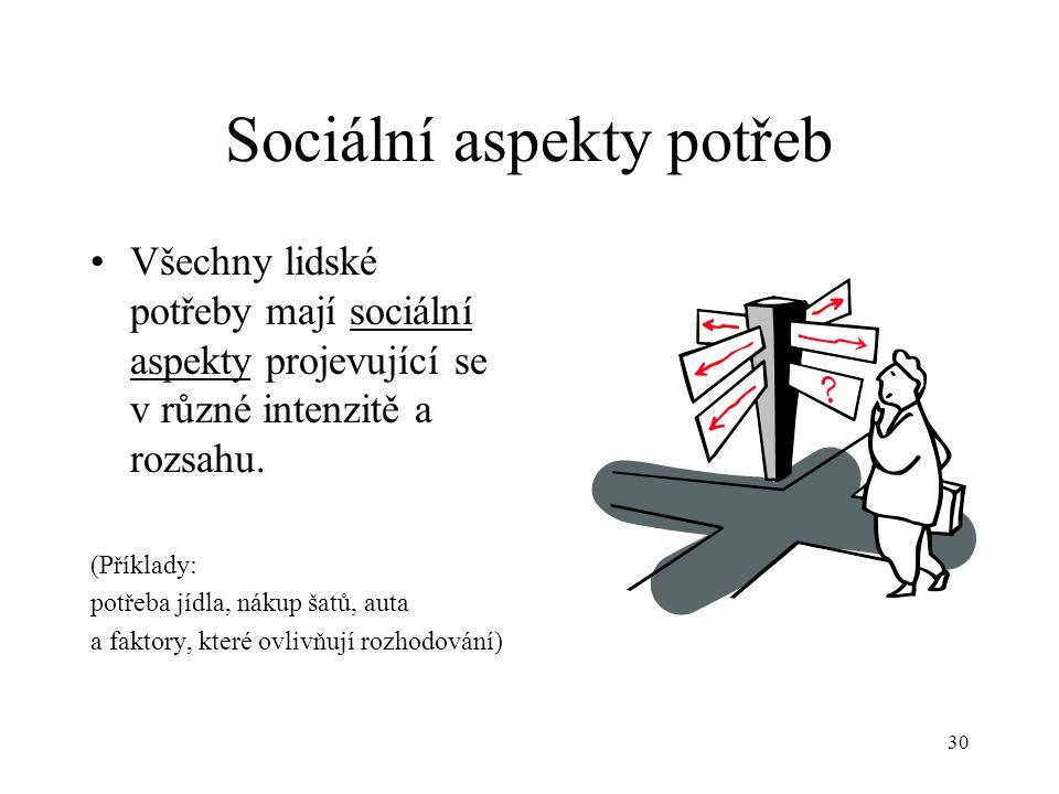 Sociální aspekty potřeb