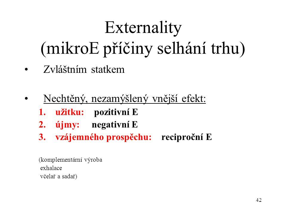 Externality (mikroE příčiny selhání trhu)