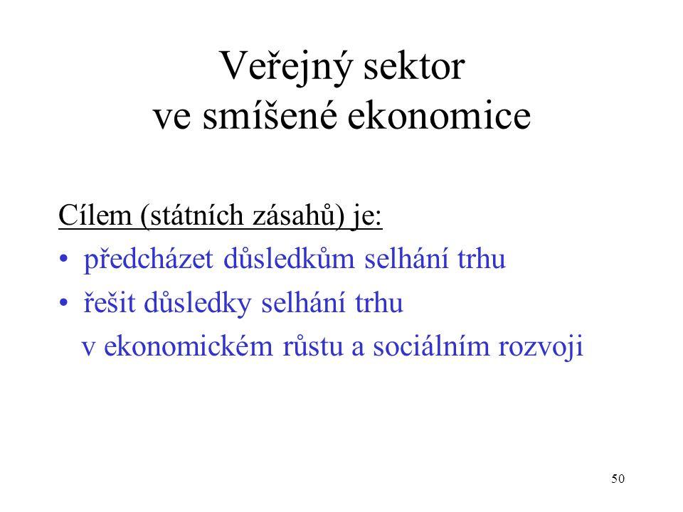 Veřejný sektor ve smíšené ekonomice