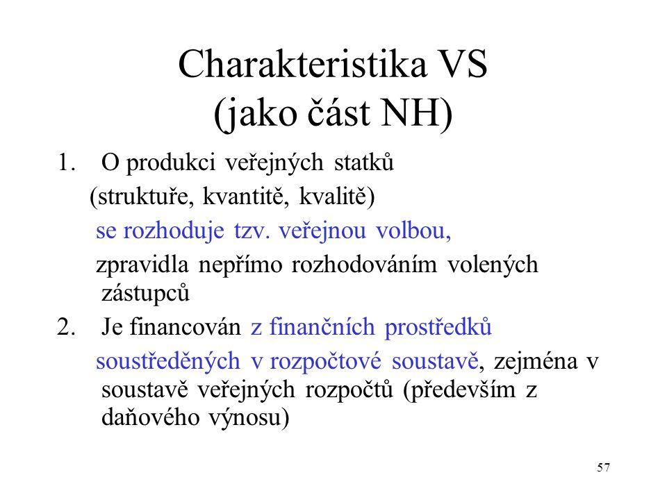Charakteristika VS (jako část NH)
