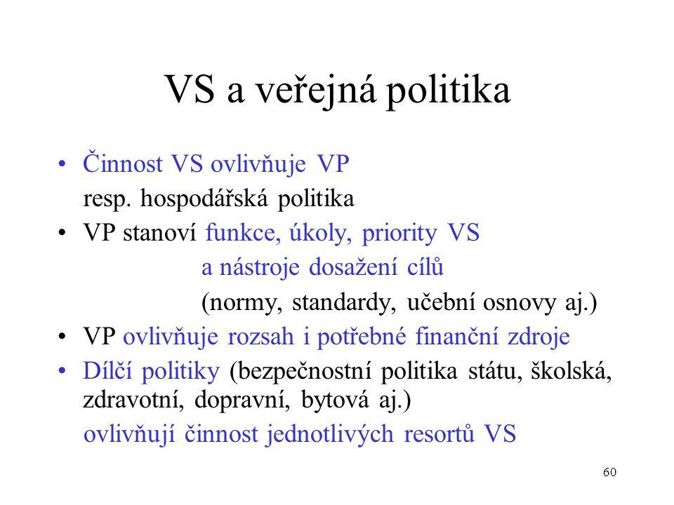 VS a veřejná politika Činnost VS ovlivňuje VP