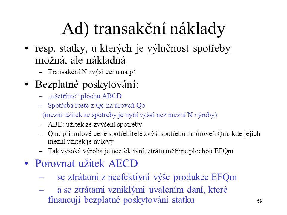 Ad) transakční náklady
