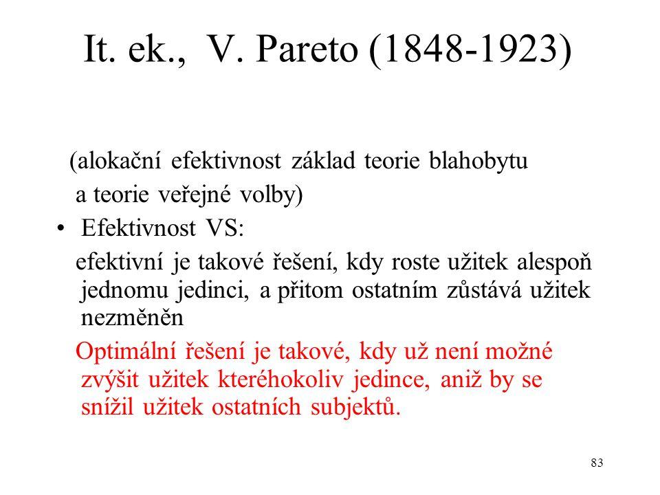 It. ek., V. Pareto (1848-1923) (alokační efektivnost základ teorie blahobytu. a teorie veřejné volby)