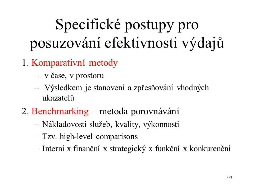 Specifické postupy pro posuzování efektivnosti výdajů