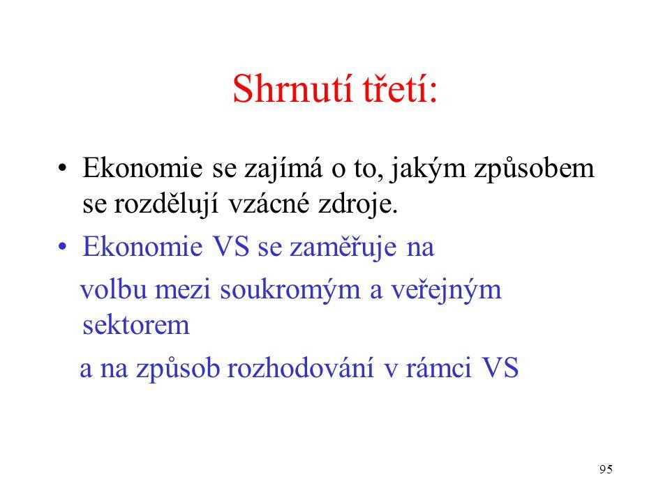 Shrnutí třetí: Ekonomie se zajímá o to, jakým způsobem se rozdělují vzácné zdroje. Ekonomie VS se zaměřuje na.