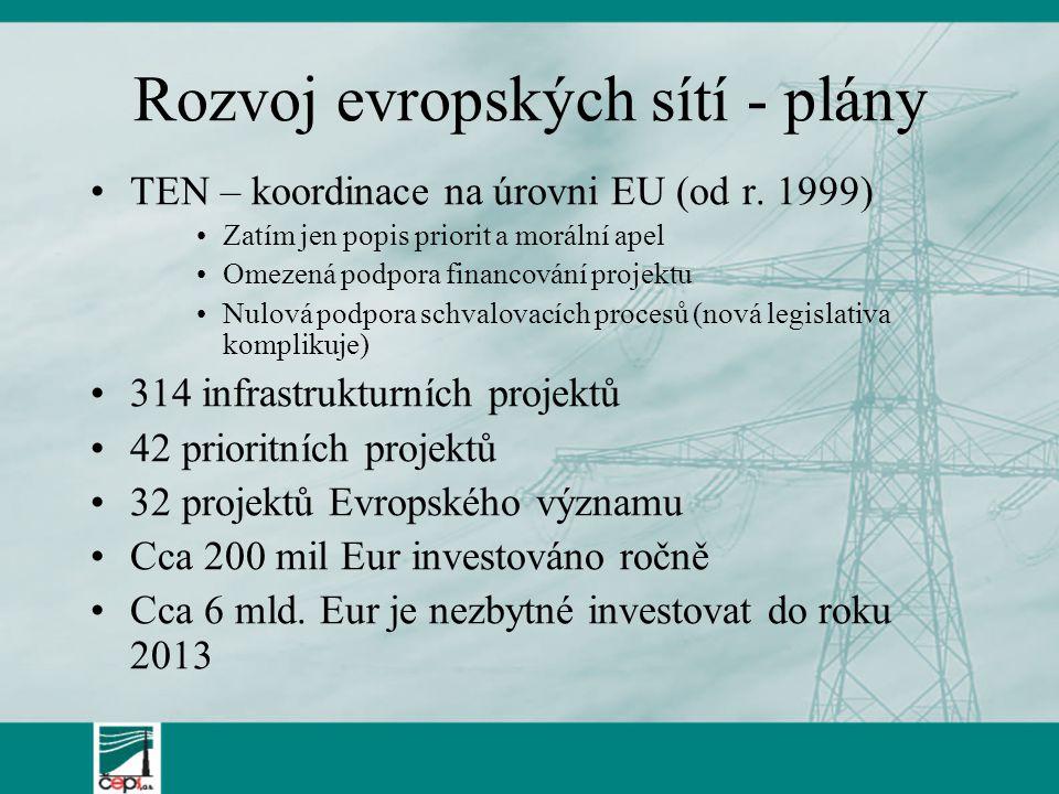 Rozvoj evropských sítí - plány