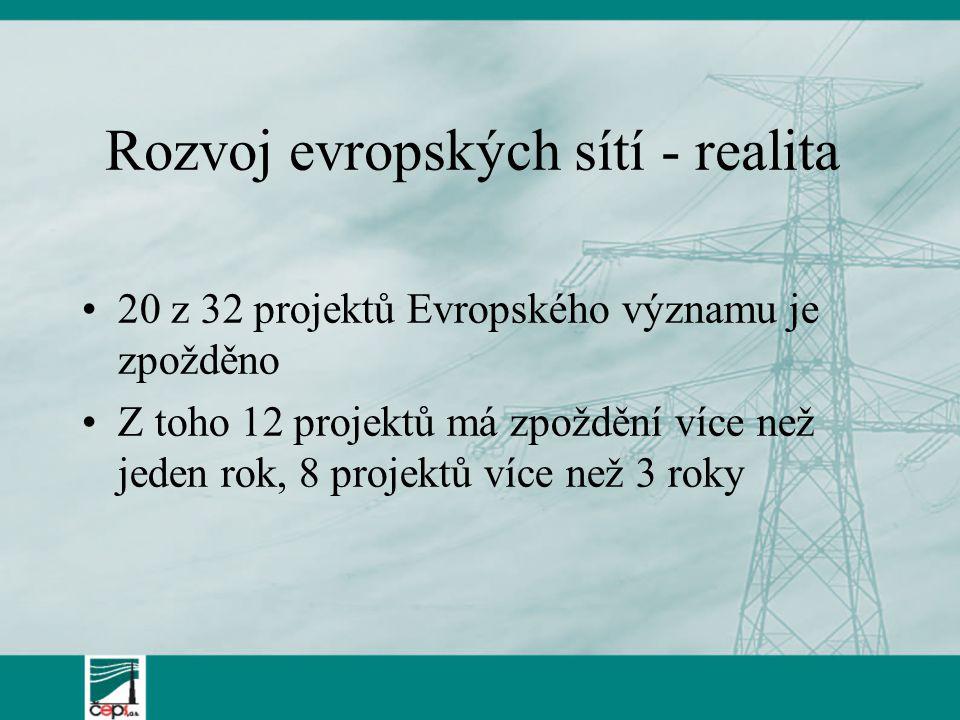 Rozvoj evropských sítí - realita
