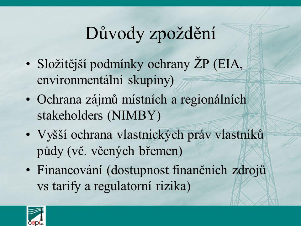 Důvody zpoždění Složitější podmínky ochrany ŽP (EIA, environmentální skupiny) Ochrana zájmů místních a regionálních stakeholders (NIMBY)