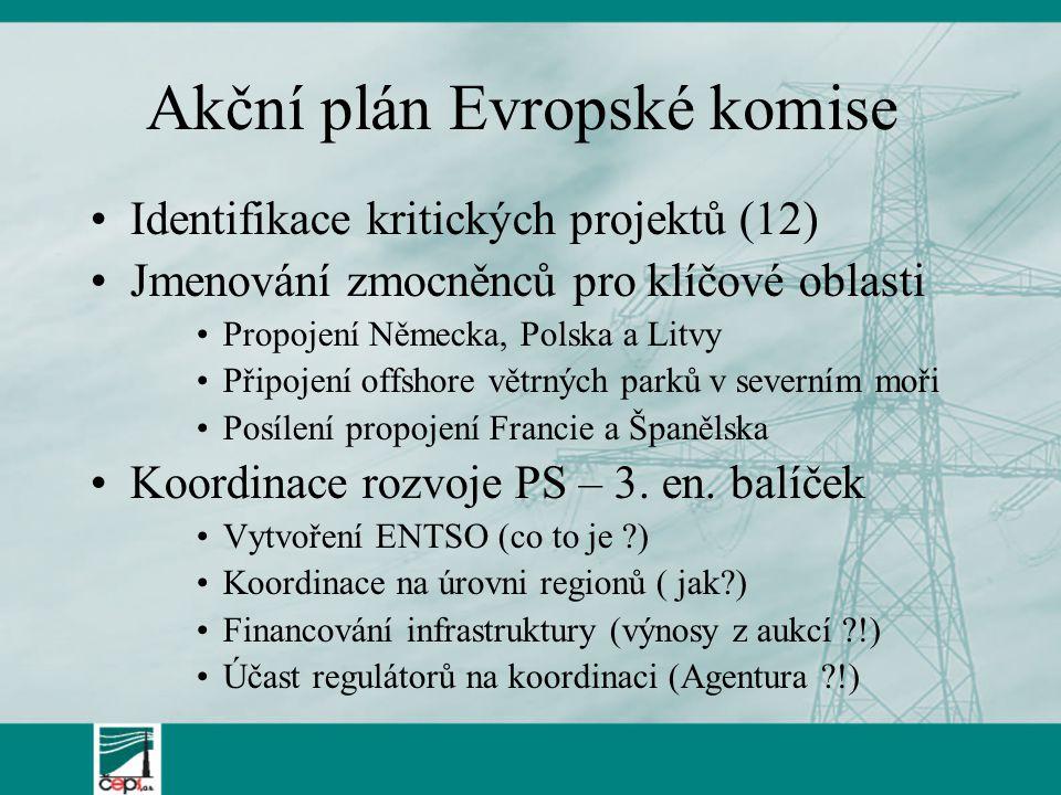Akční plán Evropské komise