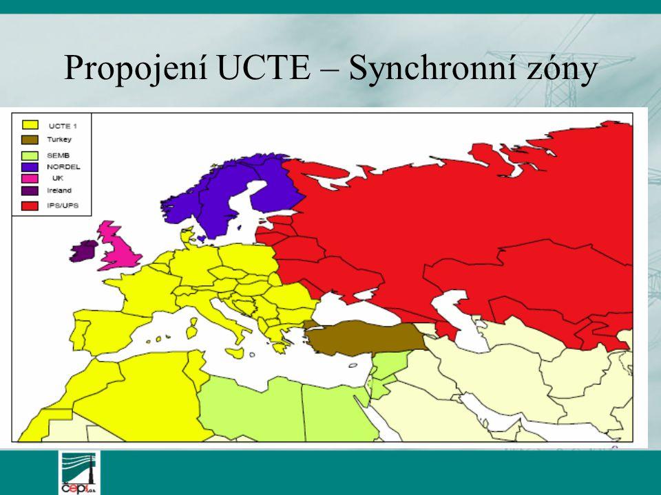 Propojení UCTE – Synchronní zóny