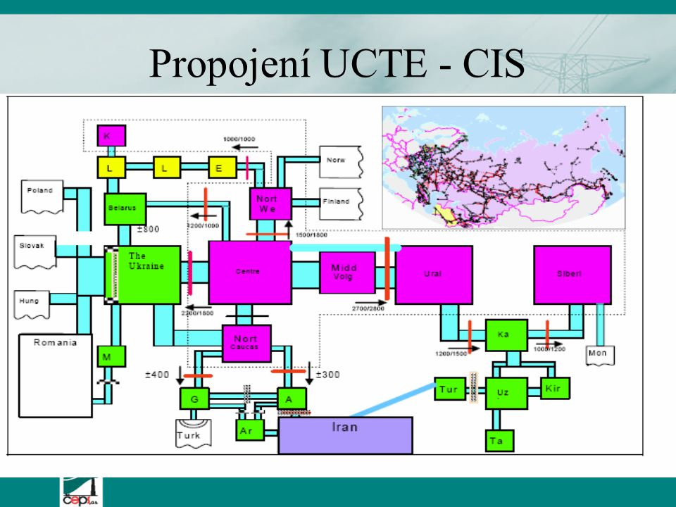 Propojení UCTE - CIS