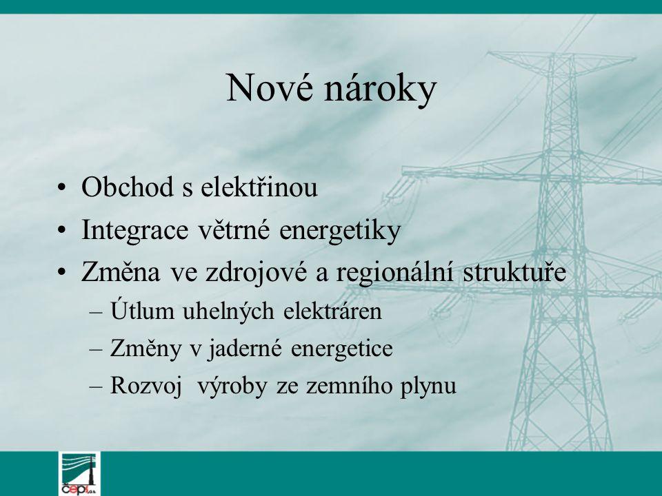 Nové nároky Obchod s elektřinou Integrace větrné energetiky