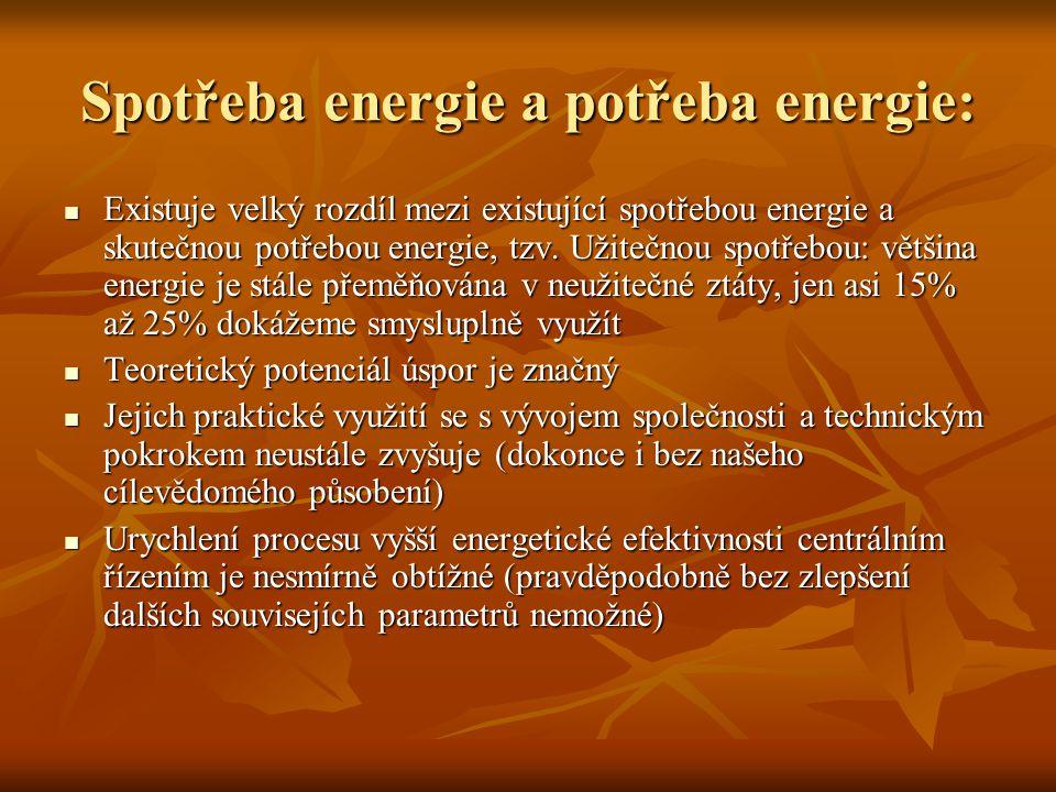 Spotřeba energie a potřeba energie: