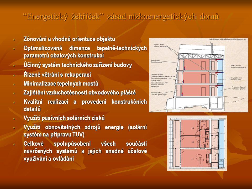 Energetický žebříček zásad nízkoenergetických domů