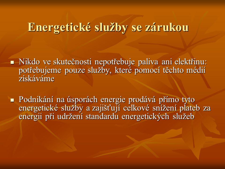 Energetické služby se zárukou