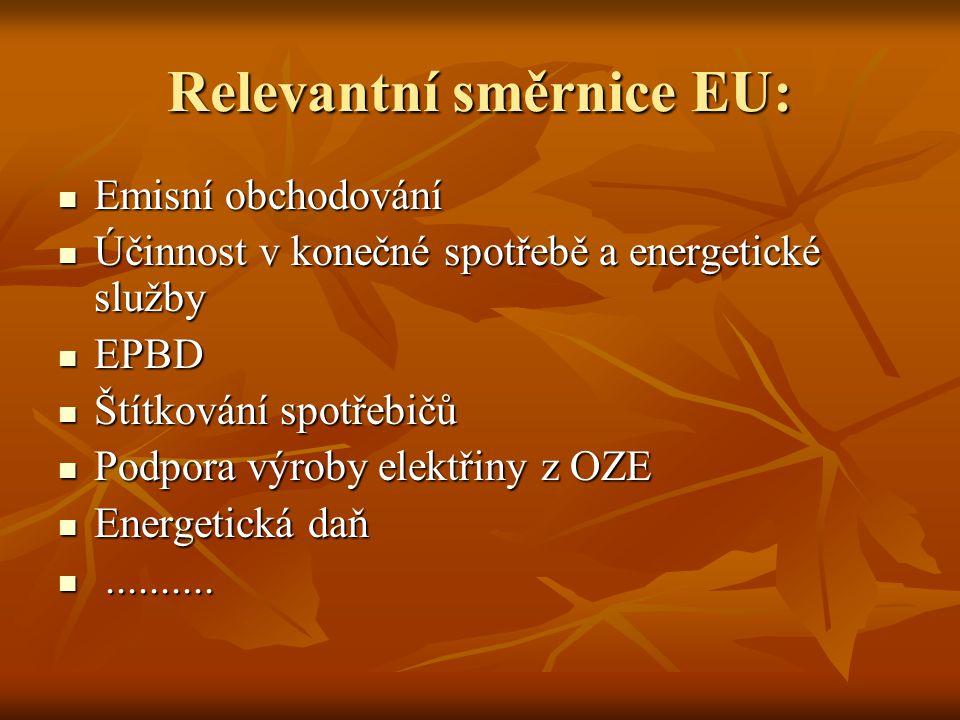 Relevantní směrnice EU: