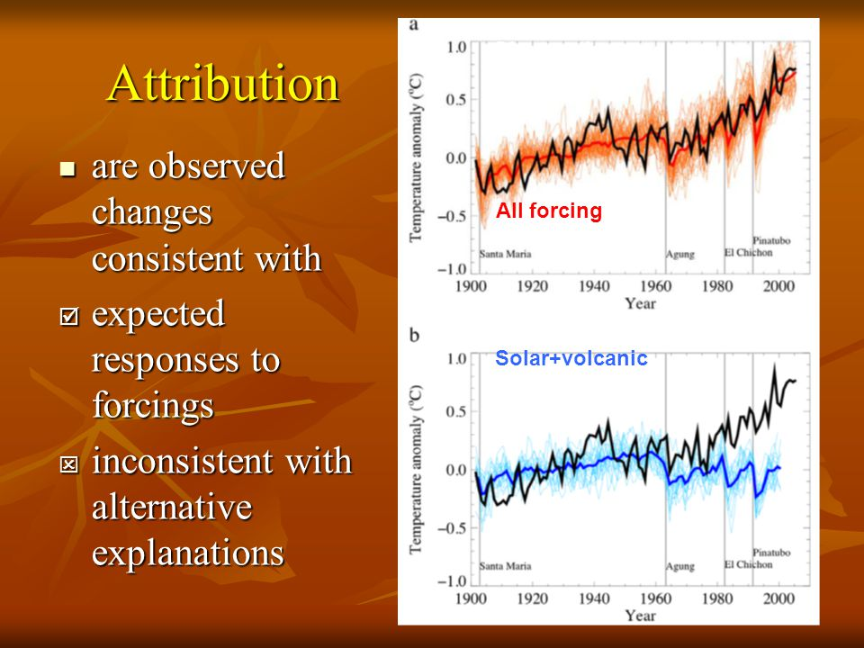 Attribution are observed changes consistent with