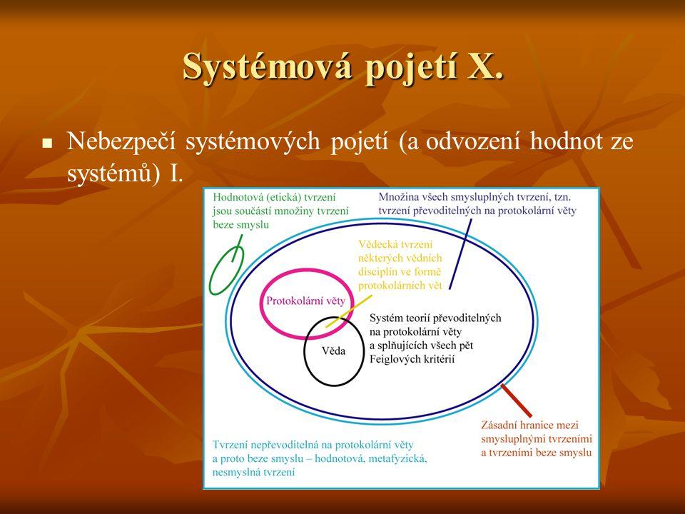 Systémová pojetí X. Nebezpečí systémových pojetí (a odvození hodnot ze systémů) I.