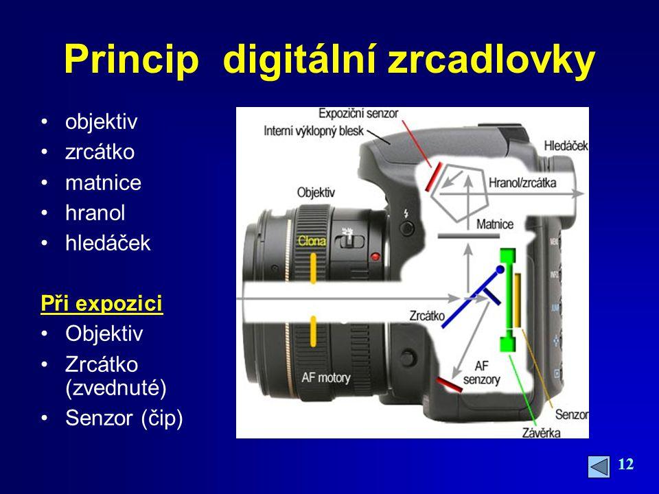 Princip digitální zrcadlovky