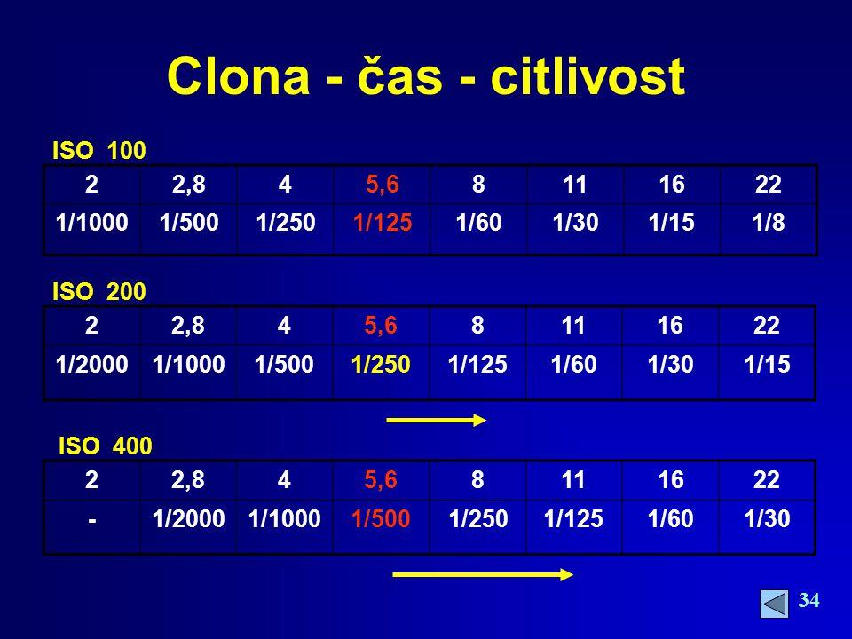 Clona - čas - citlivost ISO 100 2 2,8 4 5,6 8 11 16 22 1/1000 1/500