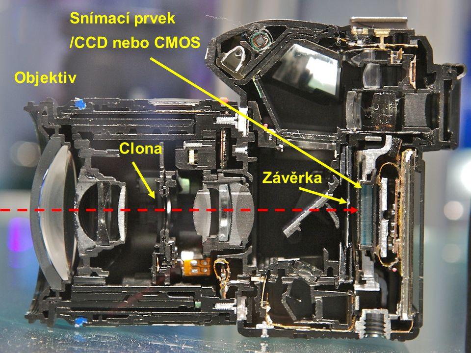 Snímací prvek /CCD nebo CMOS Objektiv Clona Závěrka
