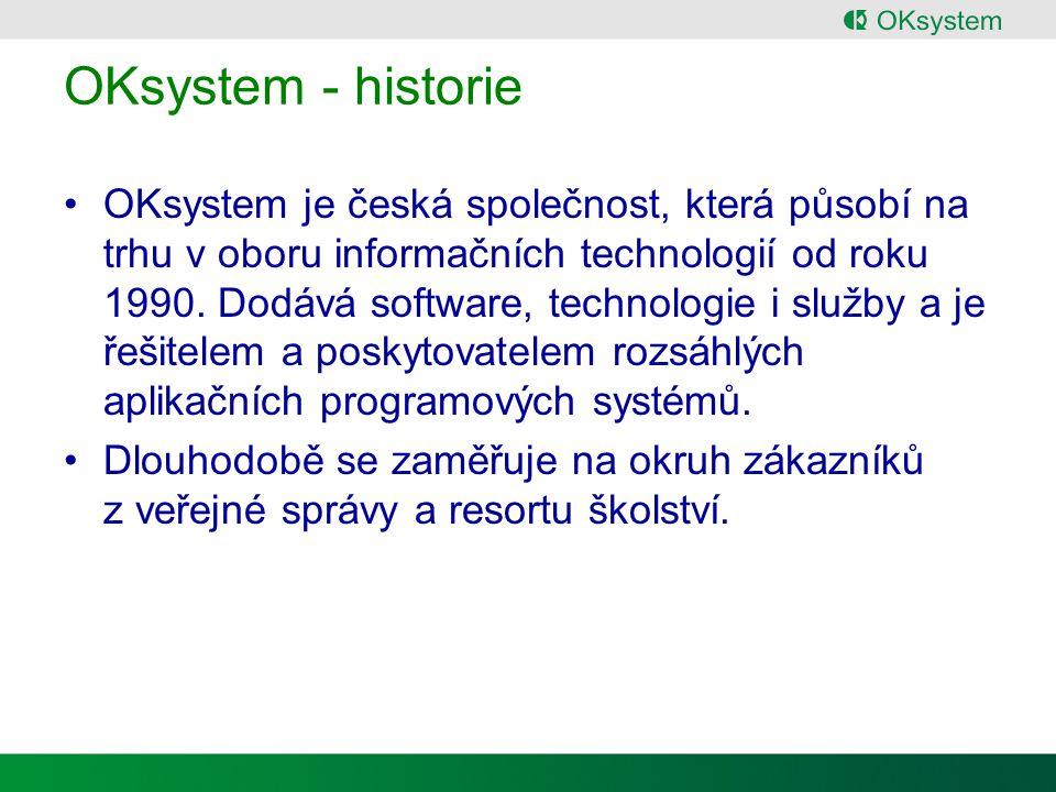 OKsystem - historie