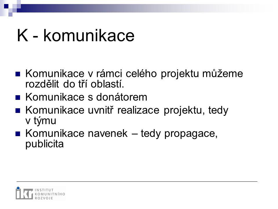 K - komunikace Komunikace v rámci celého projektu můžeme rozdělit do tří oblastí. Komunikace s donátorem.