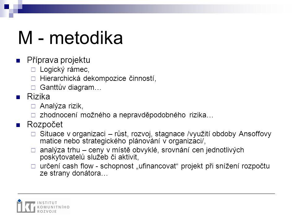 M - metodika Příprava projektu Rizika Rozpočet Logický rámec,