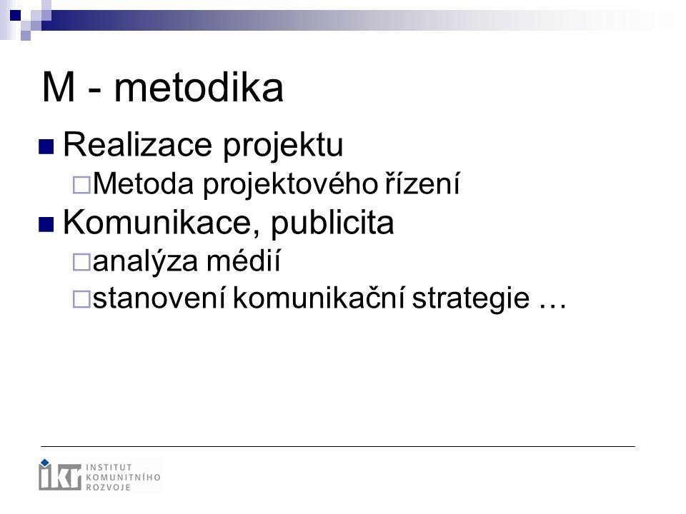 M - metodika Realizace projektu Komunikace, publicita