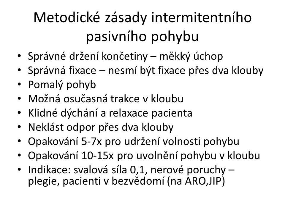 Metodické zásady intermitentního pasivního pohybu
