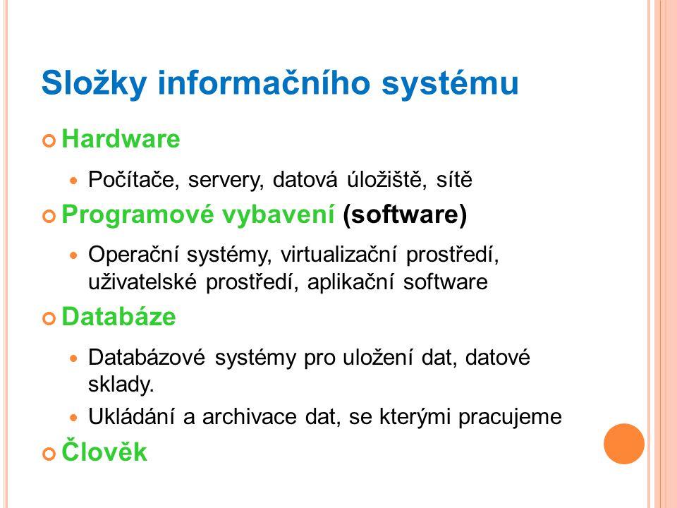 Složky informačního systému