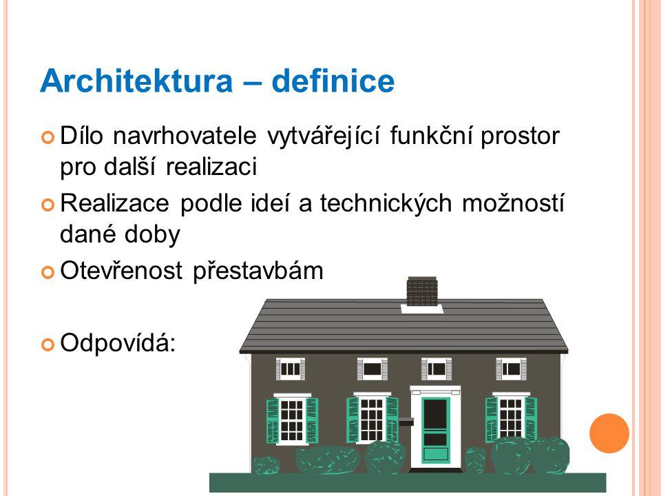 Architektura – definice