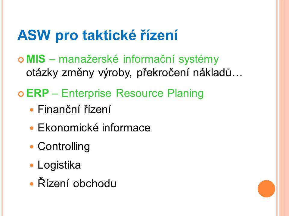 ASW pro taktické řízení