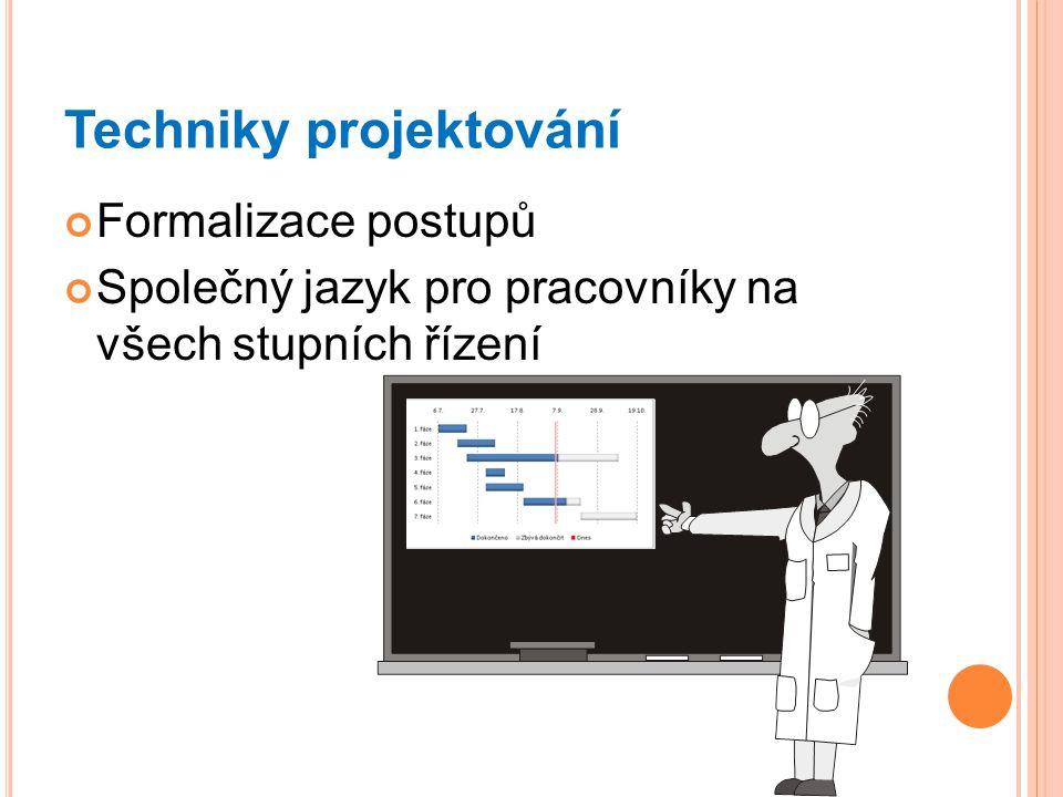Techniky projektování