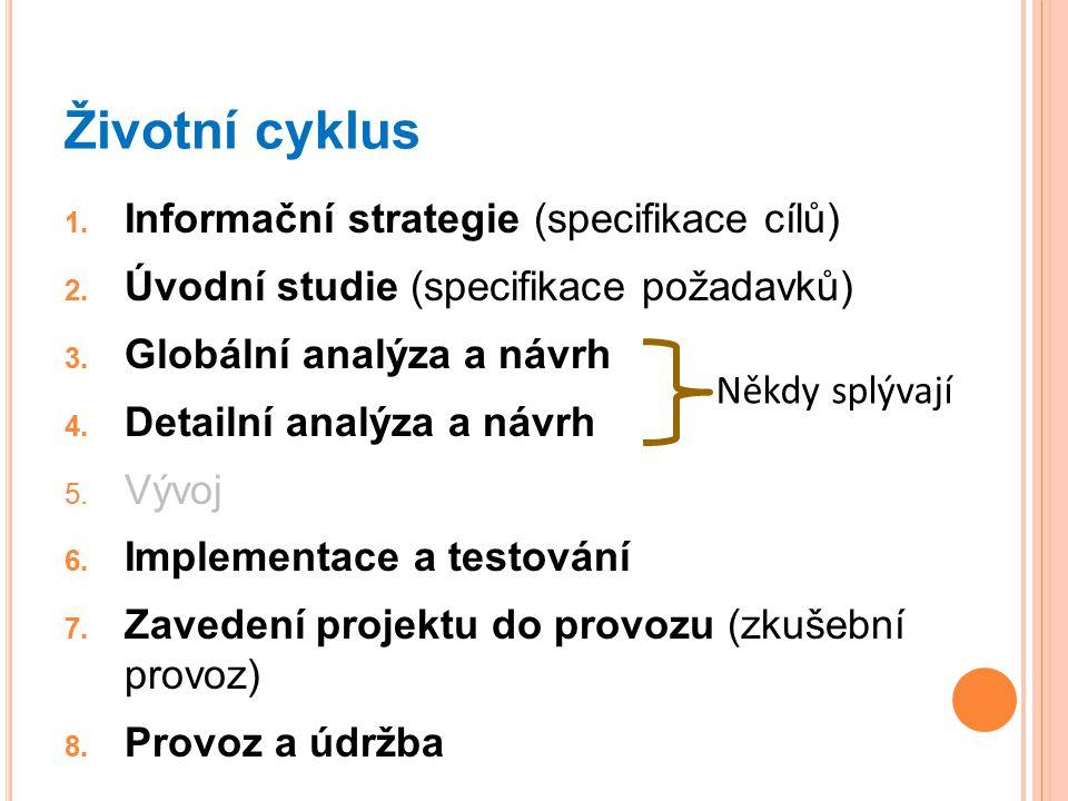 Životní cyklus Informační strategie (specifikace cílů)
