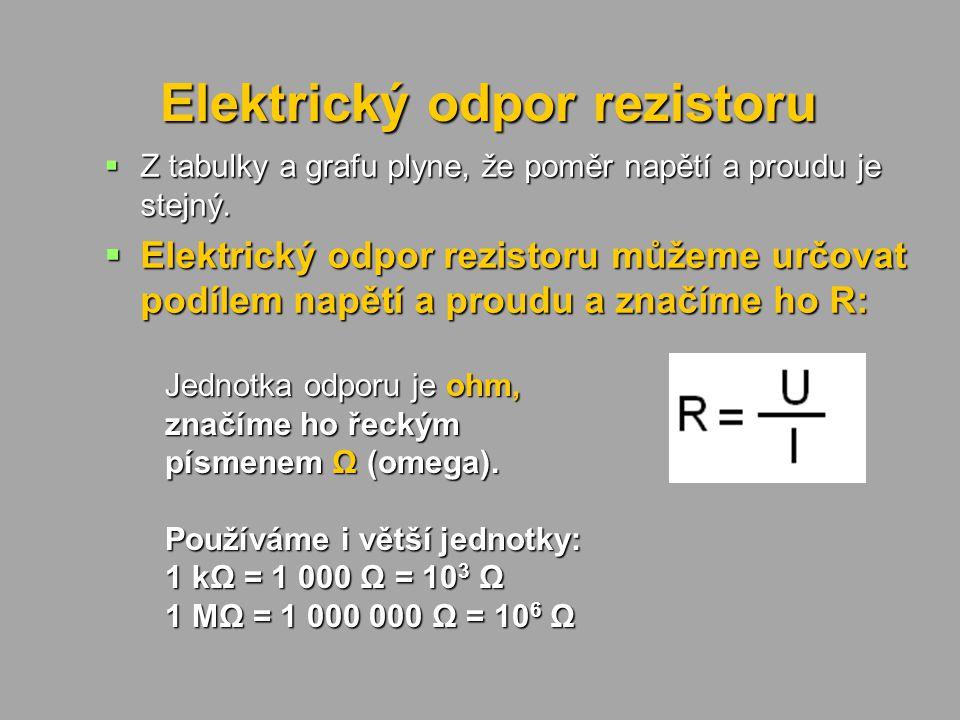 Elektrický odpor rezistoru