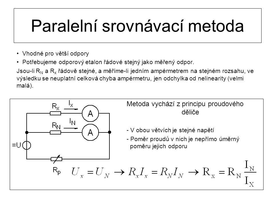 Paralelní srovnávací metoda
