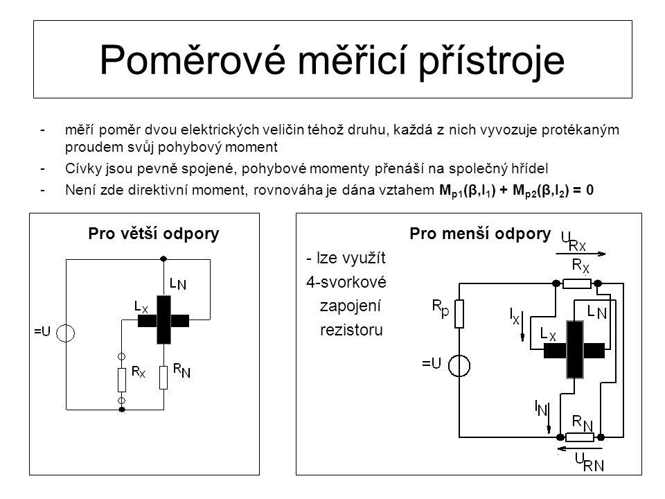 Poměrové měřicí přístroje