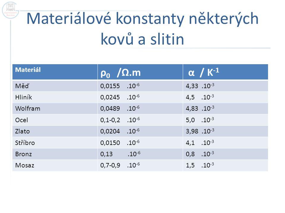 Materiálové konstanty některých kovů a slitin