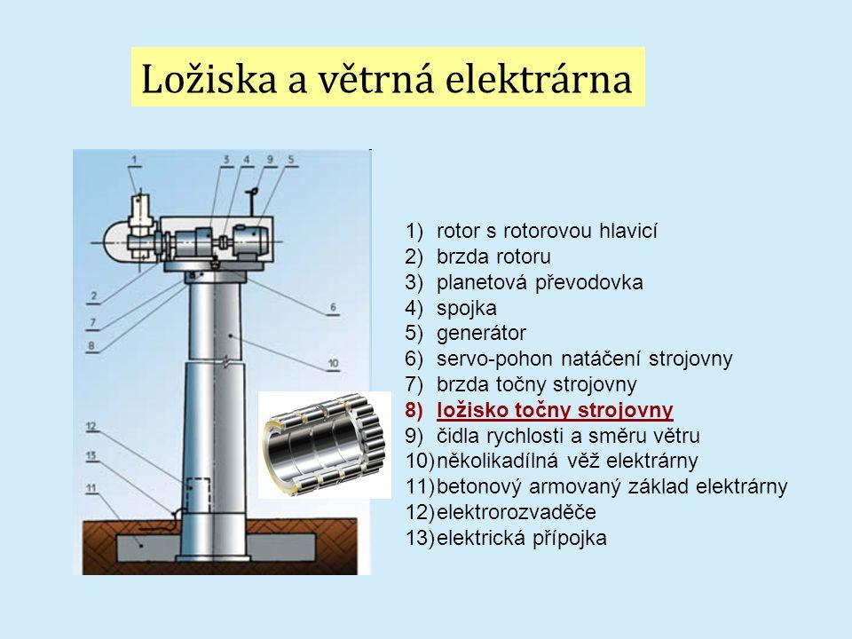 Ložiska a větrná elektrárna