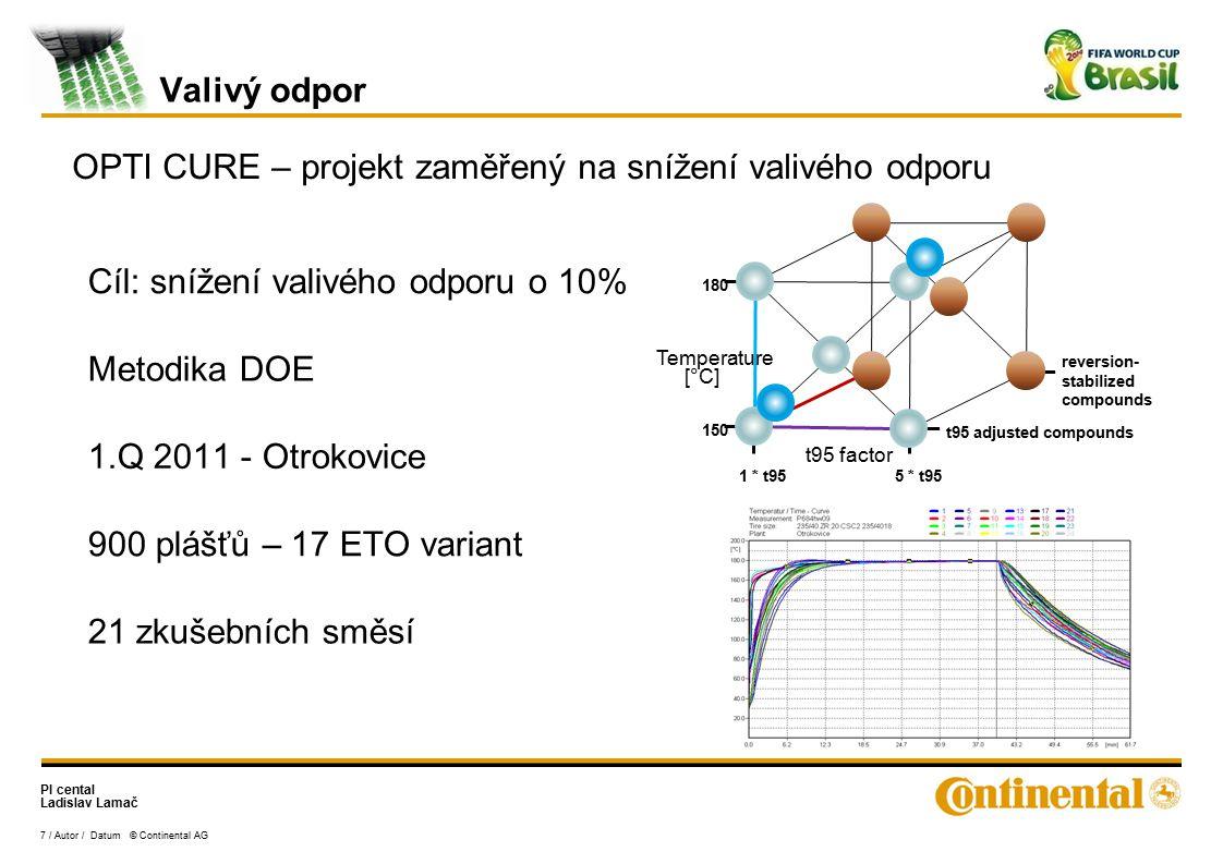 OPTI CURE – projekt zaměřený na snížení valivého odporu