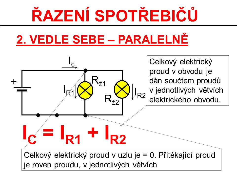 IC = IR1 + IR2 ŘAZENÍ SPOTŘEBIČŮ 2. VEDLE SEBE – PARALELNĚ Ic Rž1 +